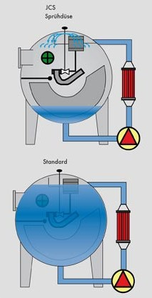 image_fm_fabric_dyeing_machine_cleaning_d